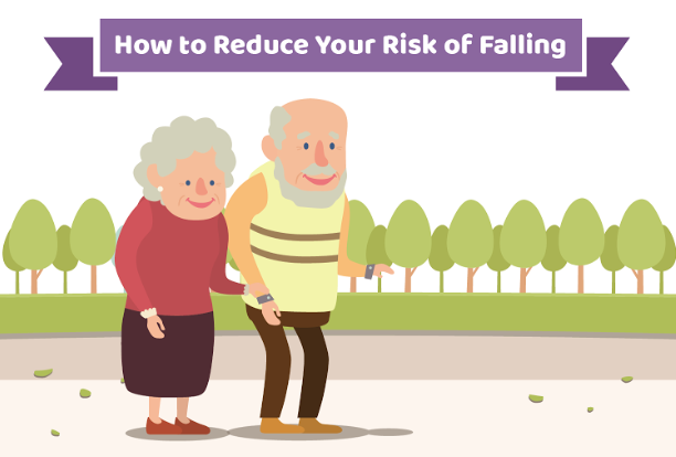 How To Reduce Your Risk of Falling
